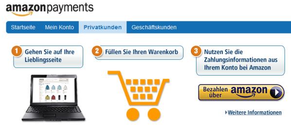 jetzt auch in deutschland bezahlen ber amazon netzwelt. Black Bedroom Furniture Sets. Home Design Ideas