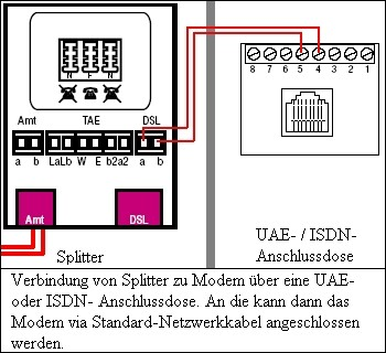 dsl hardware und technik teil 1 den tae anschluss versetzen netzwelt. Black Bedroom Furniture Sets. Home Design Ideas