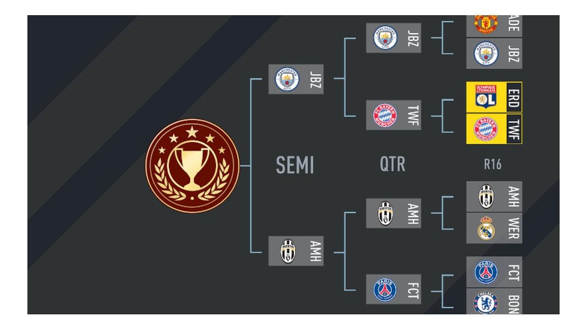 Fifa 17 Ultimate Team Aufstellung