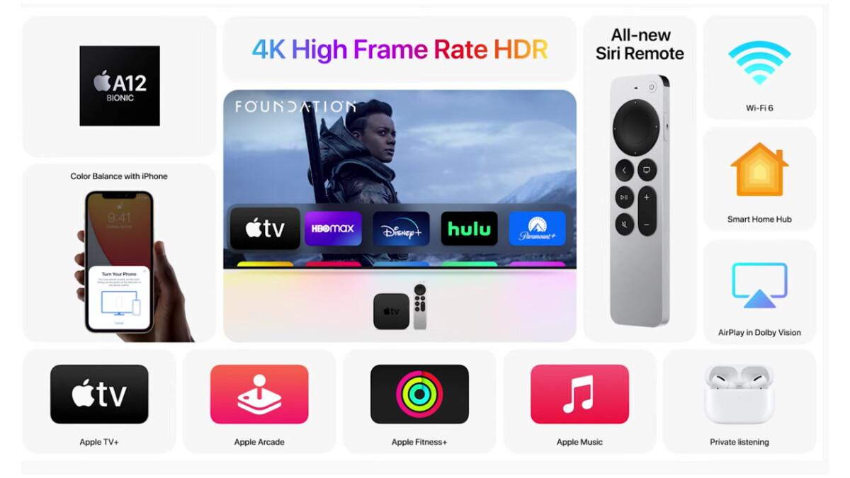 Apple kündigt Apple TV 4K (2021) an: Dieses Feature macht ...