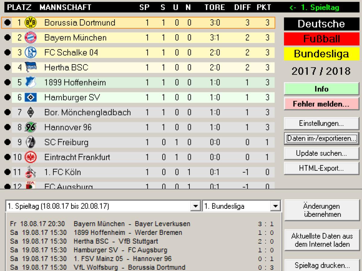 Bundesliga Tabelle Zum Ausdrucken