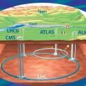 Der LHC erstreckt sich kilometerweit unterhalb der Erde in der Schweiz.