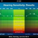 uHear übernimmt die Aufgabe eines Ohrenarztes und misst unter anderem in einem sechsminütigen Test, wie gut das Gehör des Nutzers ist.