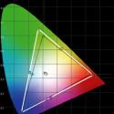 Die Farben sind trotz des leicht erweiterten Farbumfangs recht ausgewogen. (Bild: netzwelt)