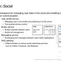 Bada besitzt eine direkte Schnittstelle zu Twitter, Facebook und weiteren Diensten. (Bild: Samsung, Bada Dokumentation)