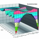 Der Center zeigt ein vorbildliches Rundstrahlverhalten. Er strahlt im gesamten Bereich bis rund 16.000 Hertz über alle Raumwinkel gleichmäßig ab. (Bild: netzwelt.de)