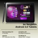 Zum Start können Leser etwa auf einen Vergleichstest von Android 3.0-Tablets zugreifen. (Bild: netzwelt)