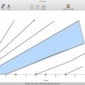 Bei Geraden berechnet OmniGraphSketcher deren Gleichung automatisch. (Bild: Netzwelt)