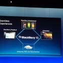 BlackBerry 10 wird eine nahtlose Integration zwischen Tablet und Smartphone erlauben. (Bild: netzwelt)