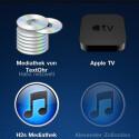 Die Steuerung der Streaming-Box erfolgt alternativ auch mit Apples kostenloser Remote-App. (Bild: netzwelt)