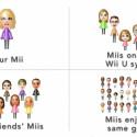 Die Auswahl der im Startmenü gezeigten Mii-Charaktere erfolgt nicht zufällig. (Bild: Screenshot YouTube.com/Nintendo)