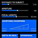 Mithilfe eines Rechners kann man die Hyperfokaldistanz berechnen. Ein nützliches Tool, gerade bei Landschaftsaufnahmen. (Bild: netzwelt)