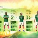Die Menüs des Spiels erleuchten in den WM-Farben. (Bild: EA)