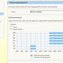 Legen Sie nun einfach mit dem Mauszeiger fest, zu welchen Zeiten das Profil den Online-Zugang gestattet oder verbietet. (Bild: Screenshot Fritz!Box)