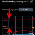 Die Grenzwerte des Datenvolumens und der Warnungen richten Sie mit zwei Schiebereglern ein. Der orangefarbene Strich markiert das Datenvolumen, bei dem Sie eine Warnung bekommen. Dies sollte deutlich unter dem Schwellwert der roten Linie liegen, damit Sie vor der Abschaltung des mobilen Internets noch reagieren können. Erreichen Sie das mit der rot markierten Linie gekennzeichnete Datenvolumen, wird die mobile Internetverbindung für den Rest des Abrechnungszeitraums deaktiviert. (Bild: Screenshot)
