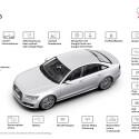 Das alles bietet Audi Connect. In den fahrzeugeigenen Hotspot können sich bis zu acht weitere Geräte einklinken.
