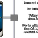 """Mit """"EasyTether"""" gibst du die Internetverbindung deines Smartphones über USB für andere Geräte frei. Root-Zugriff ist nicht notwendig. 7,91 Euro gespart."""