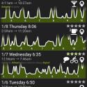 """""""Sleep as Android Unlock"""": Umfassendes Alarmmanagement und Schlafphasen-Tool für 0 Euro. Jetzt zuschlagen und 3,29 Euro sparen."""