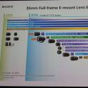 Sony illustrierte das Objektivangebot für das E-Bajonett auf einer Roadmap.