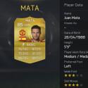 41. Juan Mata - Manchester United (England)