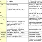 Wie bei Tor verschleiert auch JAP die wichtigen Informationen.
