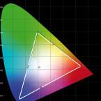 """Im Farbmodus """"Film 1"""" hält sich der Testkandidat präzise an die Standards. Auch die Dimension des Farbraums gelingt ihm optimal. Bild: netzwelt"""