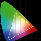 Perfekt an den Vorgaben orientiert - nur die Farbtemperatur von 6.800 Kelvin liegt leicht über dem Soll und tendiert dezent in Richtung Cyan. (Bild: netzwelt)