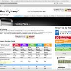 Der preiswerteste Anbieter ist MacHighway: Schon für weniger als fünf Dollar im Monat gibt es Hosting mit OS X.