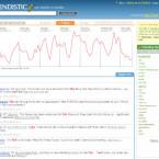 Der Dienst Trendistic zeigt, welche Themen aktuell heiß diskutiert werden.