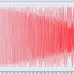 Absolut linear verlaufender HDMI-Frequenzgang. (Bild: netzwelt.de)