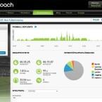 Fußball-Trainingseinheiten werden grafisch umfangreich ausgewertet. (Bild: netzwelt)