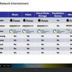 Das Xperia-Tablet hat vollen Zugriff auf die Dienste des Sony Entertainment Network. (Bild: xperiablog.net)