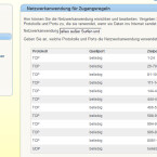 Schon die ersten beiden Zeilen zeigen, was gemeint ist: Gemailt wird in der Regel über Port 25, der hier explizit ausgenommen ist. Wenn Sie bestimmte Tools verbieten wollen, legen Sie eine simplere Variante dieser Auflistung an, die nur aus einem einzigen Port besteht, etwa dem einer Filesharing-Plattform wie es die Vorgaben zu eMule und BitTorrent aufzeigen. (Bild: Screenshot Fritz!Box)