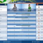 """Über den Punkt """"Statistikcenter"""" ist ein Team- beziehungsweise Spielervergleich möglich. Dafür rufen Sie sich beispielsweise zwei Spieler auf und sehen dann in einer Statistik unter anderem die zurückgelegte Distanz während des Turniers. (Bild: Screenshot/Sportschau FIFA WM)"""