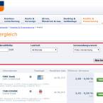 """Finanzscout24.de bietet von der Versicherung über die Rente bis hin zu Bankdienstleistungen verschiedene Vergleichsrechner an. Unter dem Menüpunkt """"Kredite & Finanzierung"""" finden Sie den Kreditvergleich, der Ihnen nach der Eingabe des Wunschbetrags und der Laufzeit eine Liste mit den Konditionen der Direktbanken anzeigt. (Bild: Screenshot/finanzscout24.de)"""