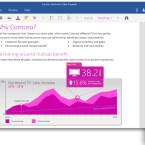 """Word enthält eine neue """"Insights for Office""""-Funktion, mit der ihr Inhalte aus dem Netz in eure Dokumente übertragen könnt."""