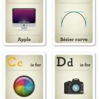 Die Buchstaben A bis D im Lern-Alphabet.