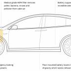 Der Luftfilter soll zehnmal größer als bei vergleichbaren Fahrzeugen sein.