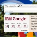 Im September 2011 übernimmt Google die Online-Plattform Zagat. Die Daten der Bewertungsplattform soll Nutzern helfen die besten Orte zu finden.