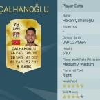 Platz eins: Der Leverkusener ist der beste Freistoßschütze in FIFA 16.