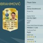 Zlatan ist natürlich auch wieder vorne dabei.
