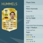 Mats Hummels spielt - welch Überraschung - immer noch beim BVB.