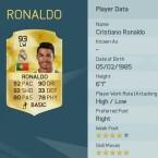 Ronaldo muss sich mit Platz zwei zufrieden geben.