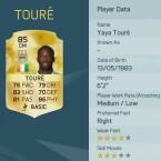 Ein Schrank von einem Spieler: Yaya Touré von Manchester City.