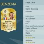 Der Knipser von Real Madrid: Karim Benzema.