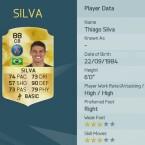 Braucht jemand einen guten Innenverteidiger? Thiago Silva hilft gerne aus.