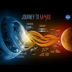 Die NASA hat den Mars fest im Blick. (Bild: Screenshot NASA Twitter)