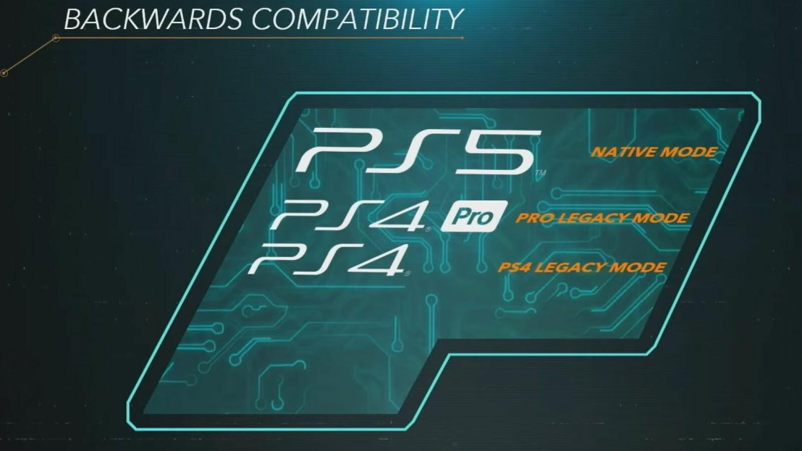 PS5 und Xbox Series X: Specs-Vergleich zeigt, welche Konsole besser ist