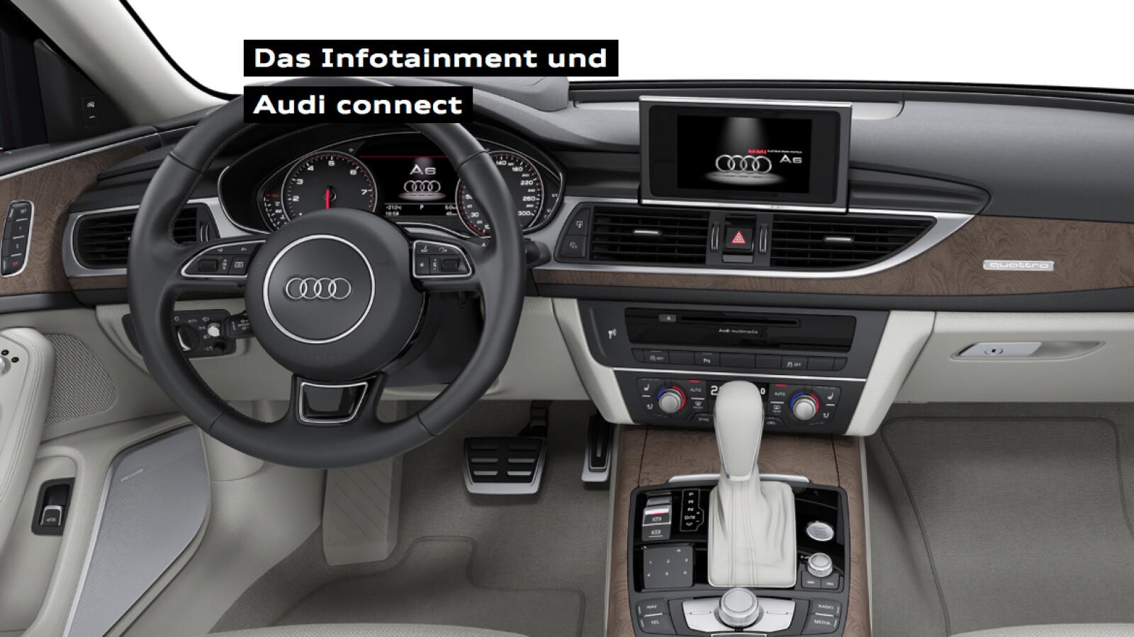 Audi A6: Technische Highlights abseits von PS und Prestige