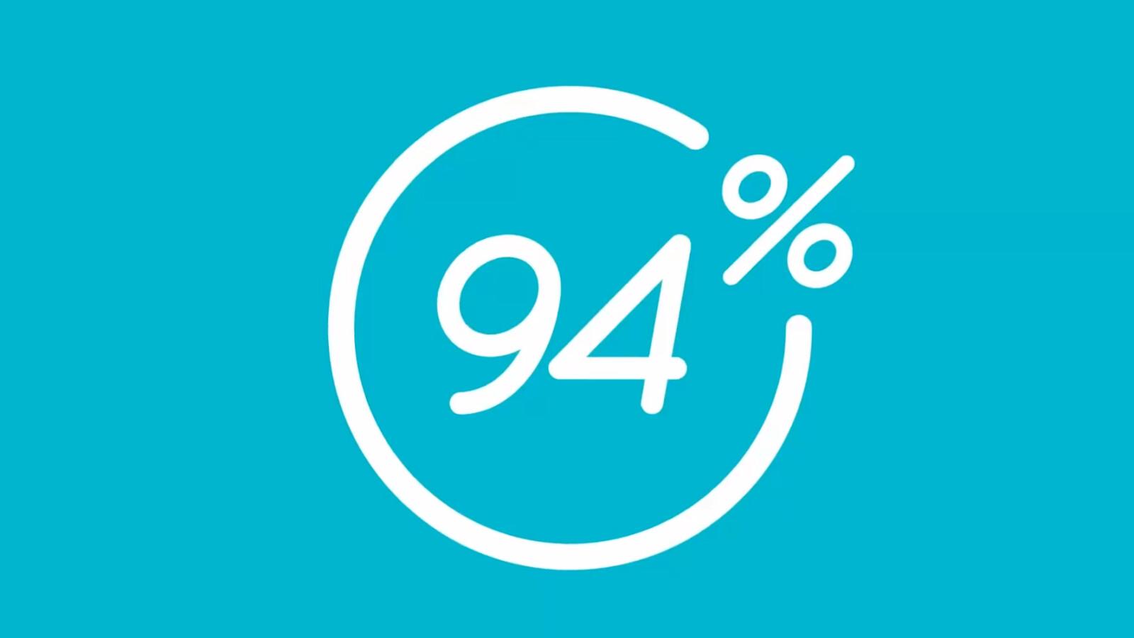 94 Prozent: Lösung aller Level (1 bis 223) von 94% in der Übersicht ...